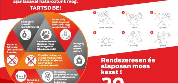 A helyes kézmosás 6 lépése